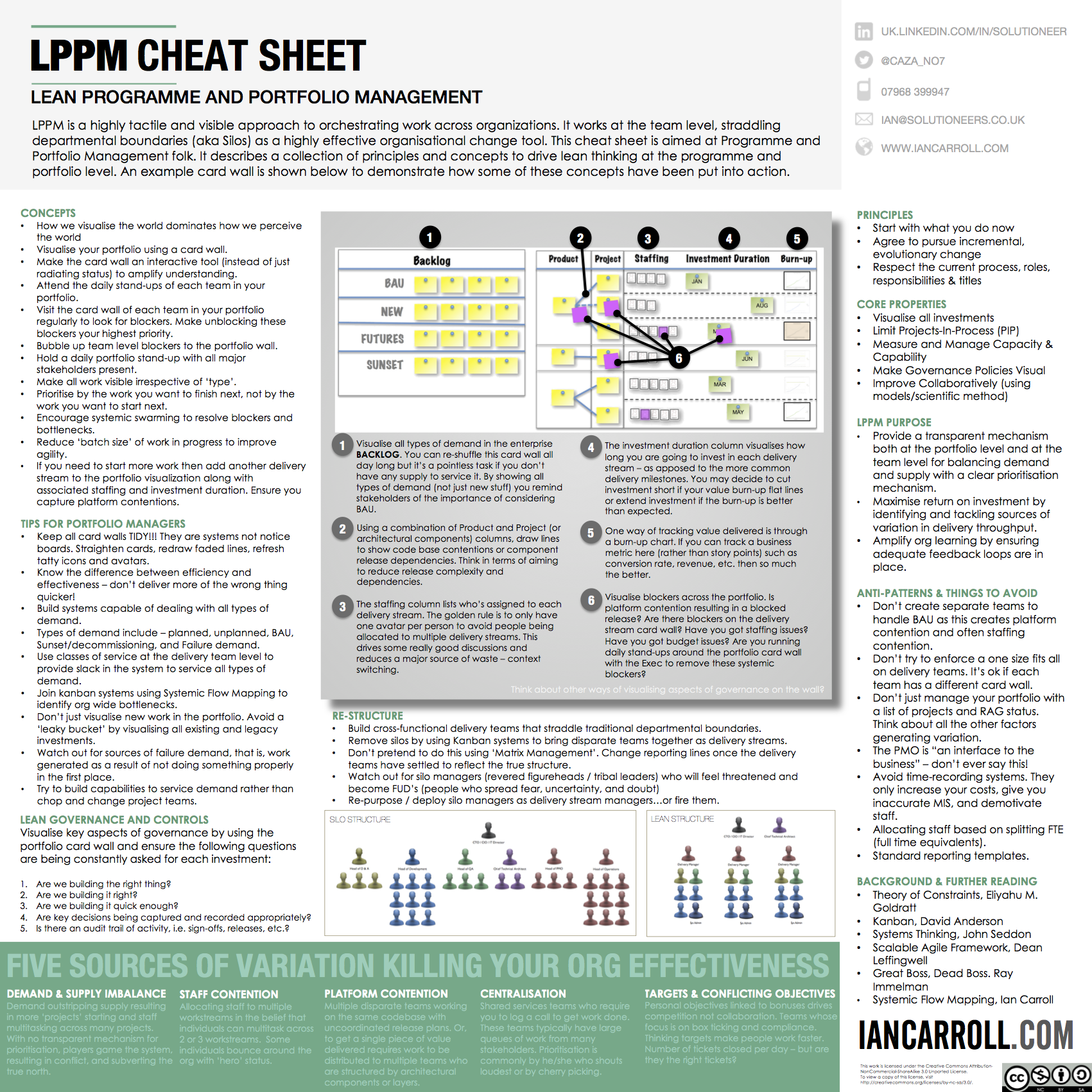 LPPM Cheat Sheet